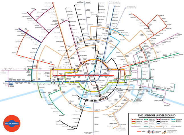 London underground circular map